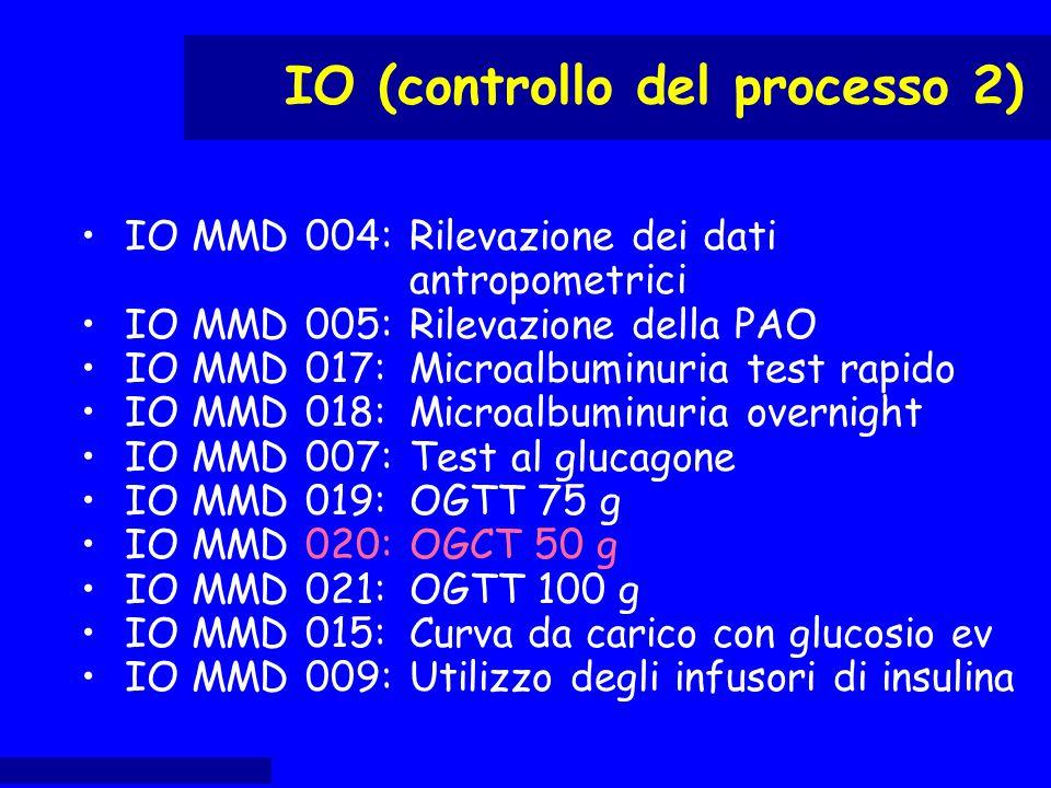 IO MMD 004:Rilevazione dei dati antropometrici IO MMD 005:Rilevazione della PAO IO MMD 017:Microalbuminuria test rapido IO MMD 018:Microalbuminuria ov