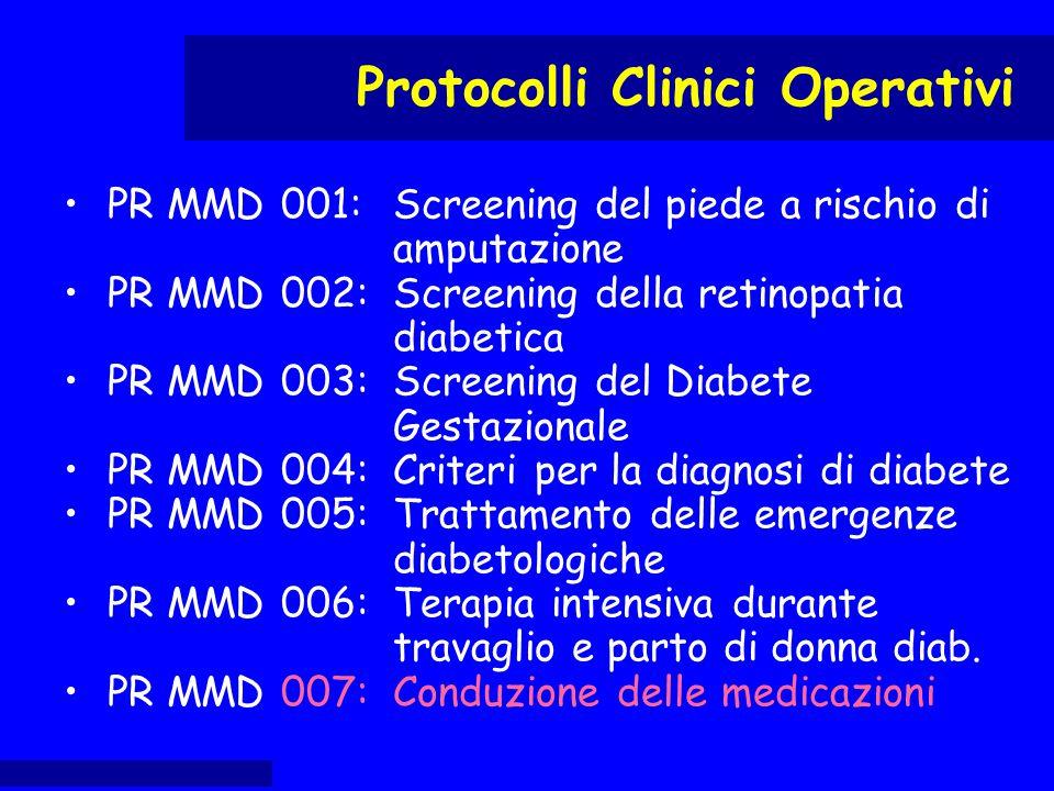 PR MMD 001:Screening del piede a rischio di amputazione PR MMD 002:Screening della retinopatia diabetica PR MMD 003:Screening del Diabete Gestazionale PR MMD 004:Criteri per la diagnosi di diabete PR MMD 005:Trattamento delle emergenze diabetologiche PR MMD 006:Terapia intensiva durante travaglio e parto di donna diab.