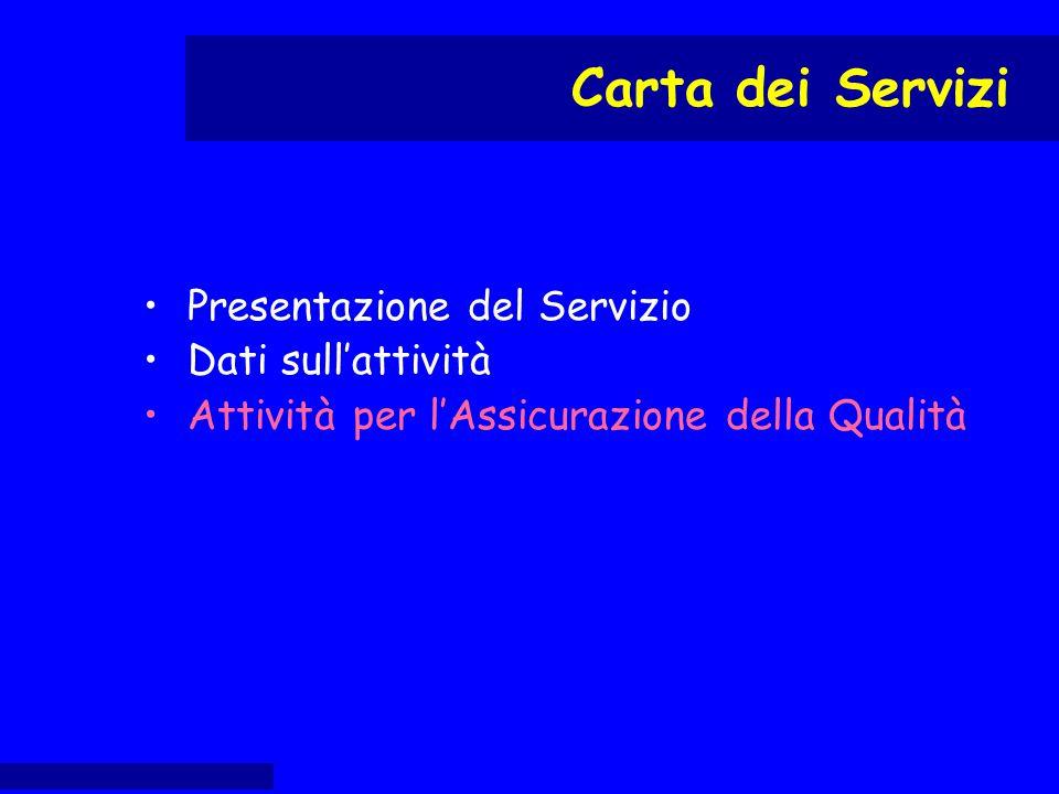 Presentazione del Servizio Dati sull'attività Attività per l'Assicurazione della Qualità Carta dei Servizi