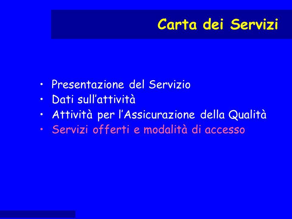 Presentazione del Servizio Dati sull'attività Attività per l'Assicurazione della Qualità Servizi offerti e modalità di accesso Carta dei Servizi