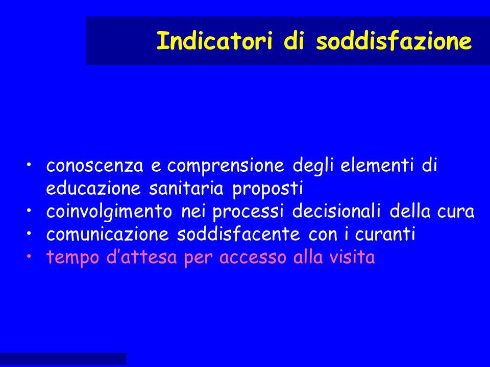 conoscenza e comprensione degli elementi di educazione sanitaria proposti coinvolgimento nei processi decisionali della cura comunicazione soddisfacen