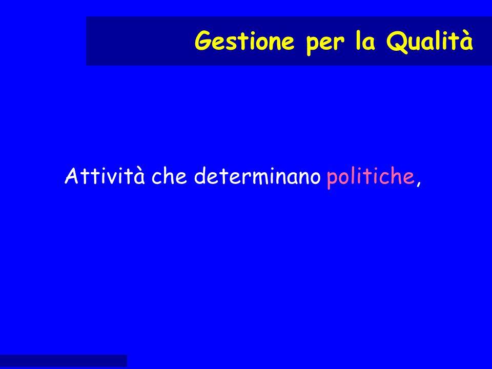 definire politica, impegni e obiettivi per la Q proporre il nominativo del RS al DG Responsabilità e autorità: RUO