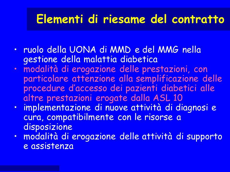ruolo della UONA di MMD e del MMG nella gestione della malattia diabetica modalità di erogazione delle prestazioni, con particolare attenzione alla se