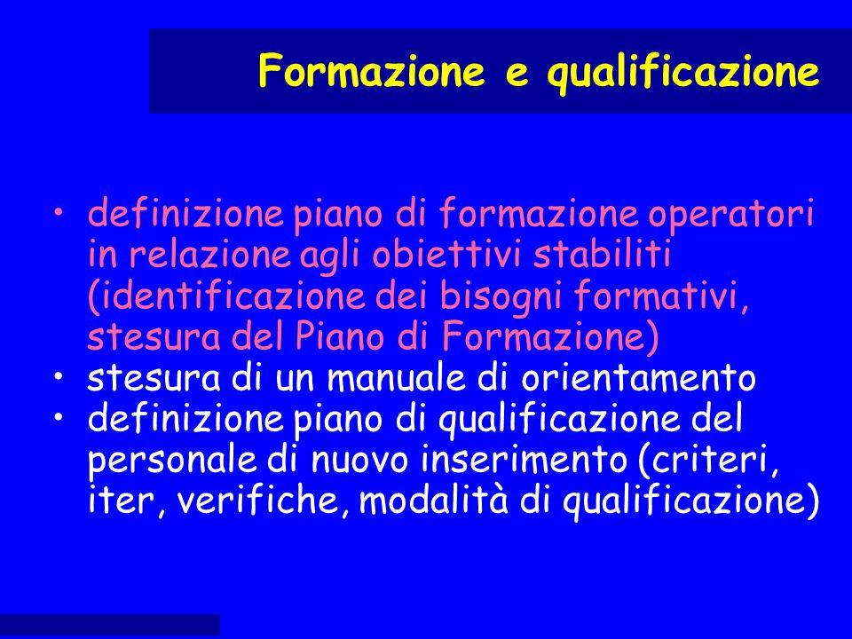 definizione piano di formazione operatori in relazione agli obiettivi stabiliti (identificazione dei bisogni formativi, stesura del Piano di Formazion