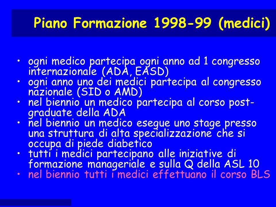 ogni medico partecipa ogni anno ad 1 congresso internazionale (ADA, EASD) ogni anno uno dei medici partecipa al congresso nazionale (SID o AMD) nel bi