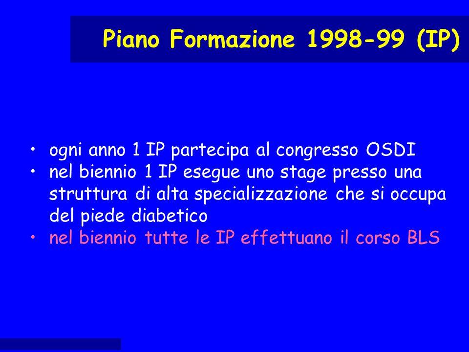 ogni anno 1 IP partecipa al congresso OSDI nel biennio 1 IP esegue uno stage presso una struttura di alta specializzazione che si occupa del piede dia