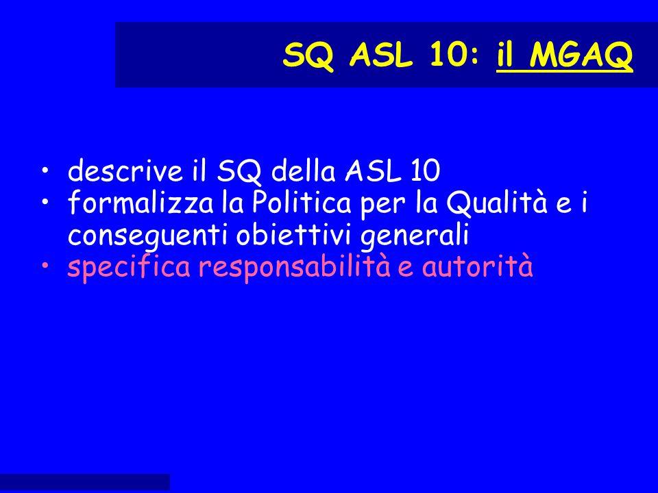 descrive il SQ della ASL 10 formalizza la Politica per la Qualità e i conseguenti obiettivi generali specifica responsabilità e autorità SQ ASL 10: il
