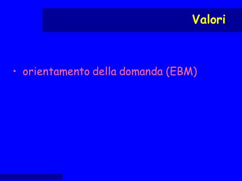orientamento della domanda (EBM) Valori