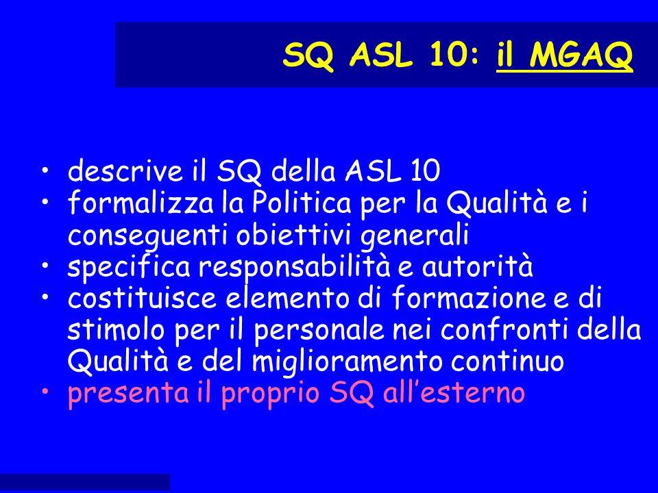 descrive il SQ della ASL 10 formalizza la Politica per la Qualità e i conseguenti obiettivi generali specifica responsabilità e autorità costituisce e