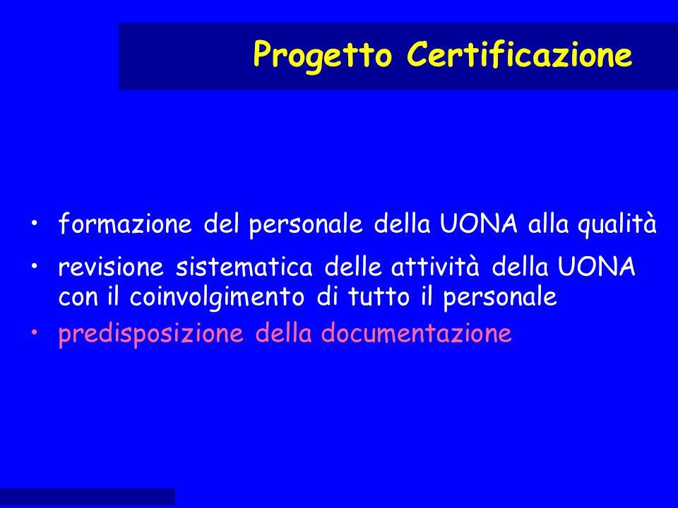 formazione del personale della UONA alla qualità revisione sistematica delle attività della UONA con il coinvolgimento di tutto il personale predispos