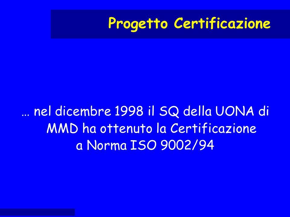 … nel dicembre 1998 il SQ della UONA di MMD ha ottenuto la Certificazione a Norma ISO 9002/94 Progetto Certificazione