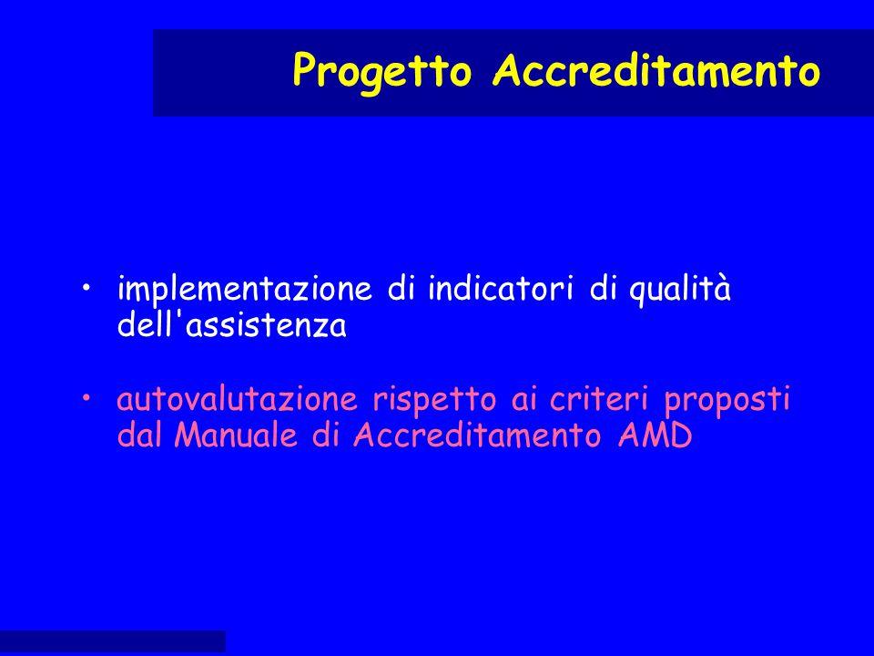 implementazione di indicatori di qualità dell'assistenza autovalutazione rispetto ai criteri proposti dal Manuale di Accreditamento AMD Progetto Accre