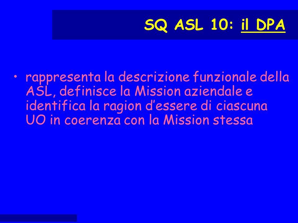 rappresenta la descrizione funzionale della ASL, definisce la Mission aziendale e identifica la ragion d'essere di ciascuna UO in coerenza con la Miss