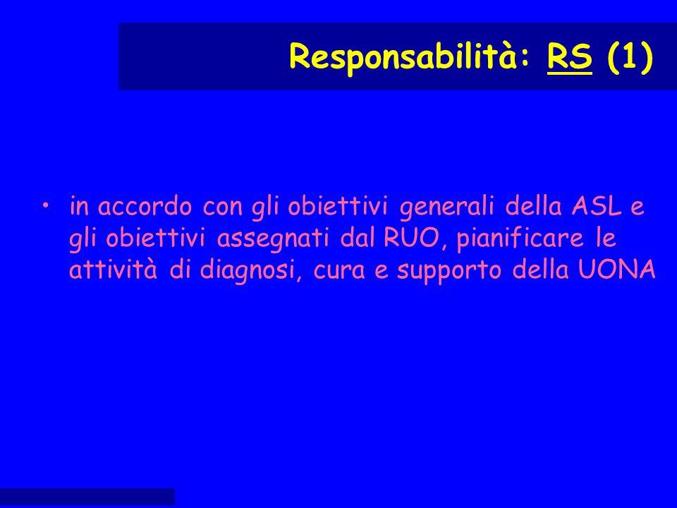 in accordo con gli obiettivi generali della ASL e gli obiettivi assegnati dal RUO, pianificare le attività di diagnosi, cura e supporto della UONA Res