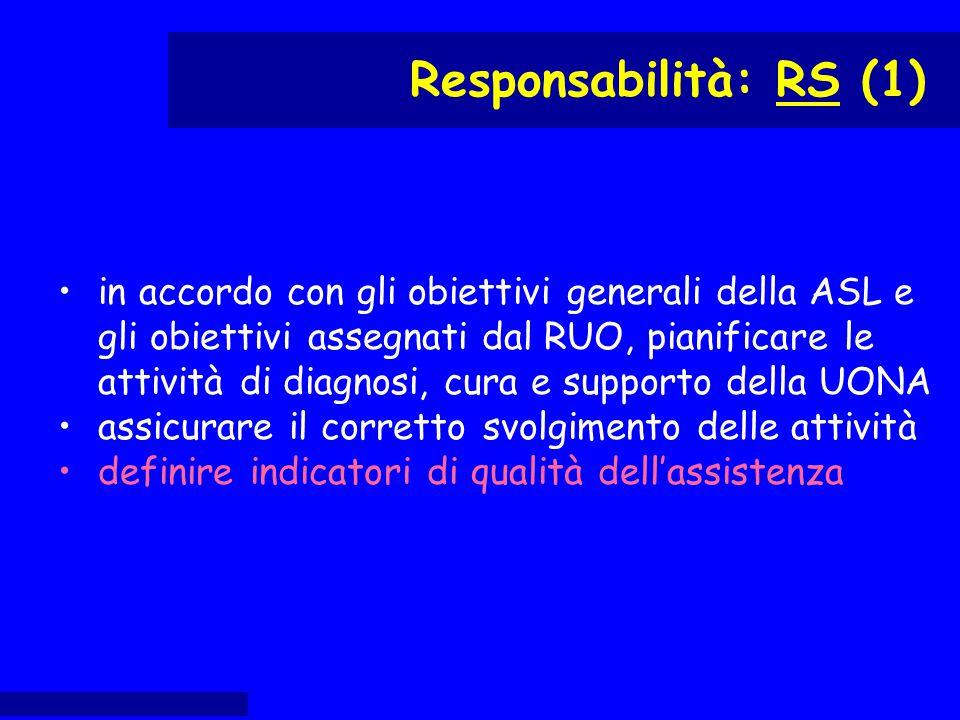 in accordo con gli obiettivi generali della ASL e gli obiettivi assegnati dal RUO, pianificare le attività di diagnosi, cura e supporto della UONA ass