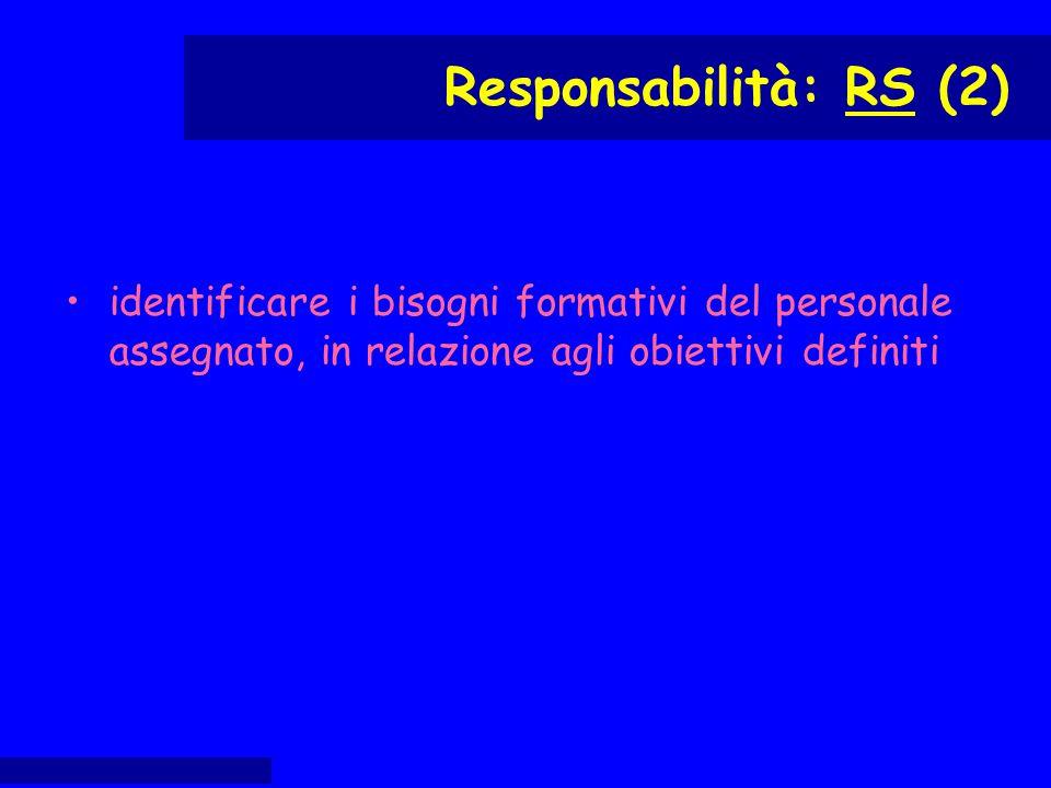 identificare i bisogni formativi del personale assegnato, in relazione agli obiettivi definiti Responsabilità: RS (2)