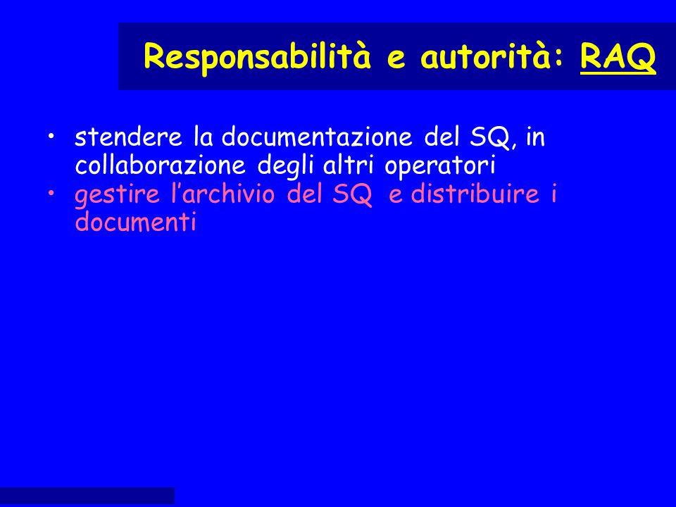 stendere la documentazione del SQ, in collaborazione degli altri operatori gestire l'archivio del SQ e distribuire i documenti Responsabilità e autori
