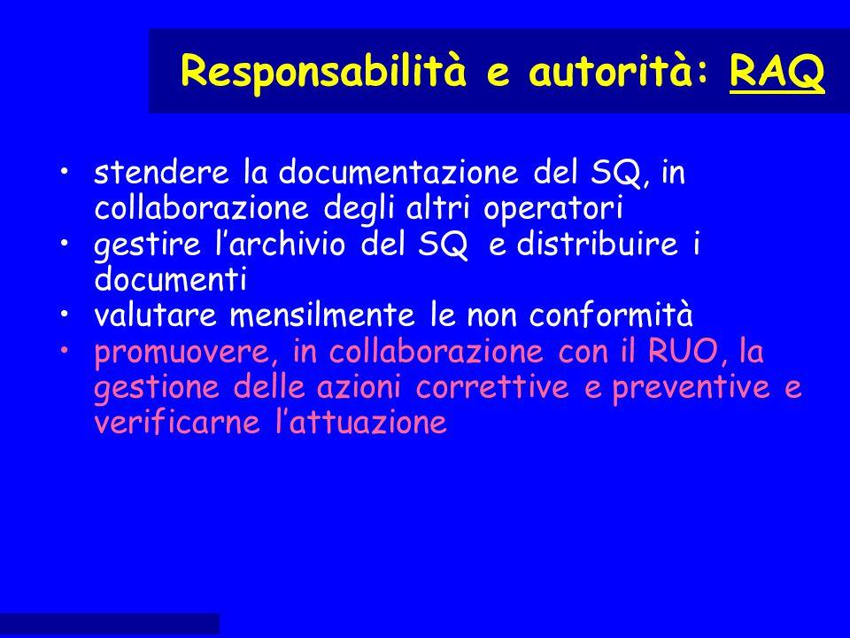 stendere la documentazione del SQ, in collaborazione degli altri operatori gestire l'archivio del SQ e distribuire i documenti valutare mensilmente le