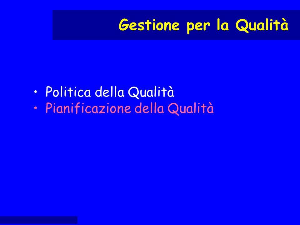 Politica della Qualità Pianificazione della Qualità Gestione per la Qualità