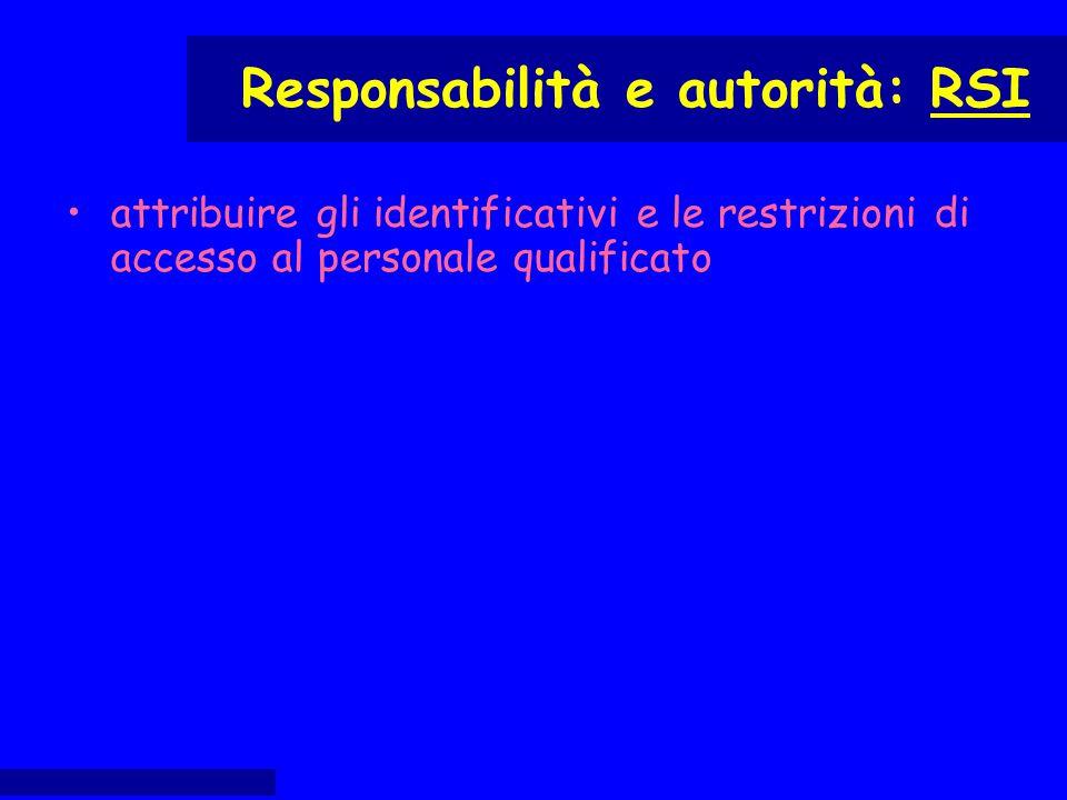 attribuire gli identificativi e le restrizioni di accesso al personale qualificato Responsabilità e autorità: RSI