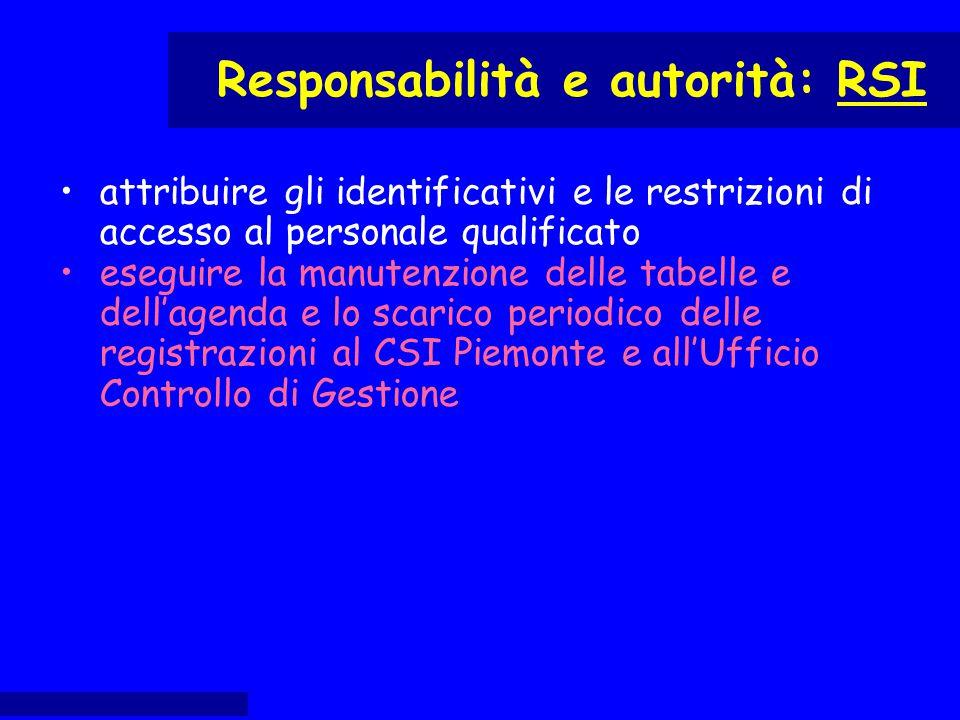 attribuire gli identificativi e le restrizioni di accesso al personale qualificato eseguire la manutenzione delle tabelle e dell'agenda e lo scarico p