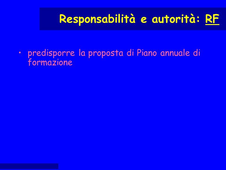 predisporre la proposta di Piano annuale di formazione Responsabilità e autorità: RF