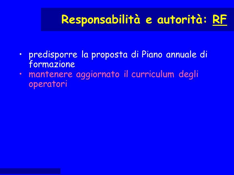 predisporre la proposta di Piano annuale di formazione mantenere aggiornato il curriculum degli operatori Responsabilità e autorità: RF