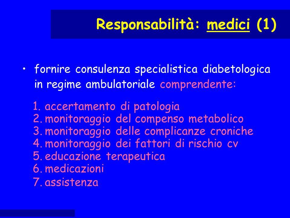 fornire consulenza specialistica diabetologica in regime ambulatoriale comprendente: 1.accertamento di patologia 2.monitoraggio del compenso metabolic