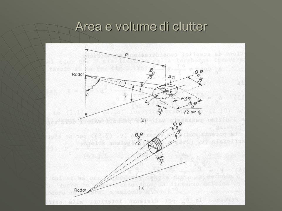  τ e' la durata dell'impulso radar, R la distanza della cella di clutter, θ l'apertura del fascio d'antenna in azimut e ψ l'angolo di radenza  Nel caso del volume di clutter ci sono due casi: Altezza H delle nubi inferiore alla dimensione trasversale del fascio d'antennaAltezza H delle nubi inferiore alla dimensione trasversale del fascio d'antenna Altezza H delle nubi maggiore della dimensione trasversale del fascio d'antennaAltezza H delle nubi maggiore della dimensione trasversale del fascio d'antenna