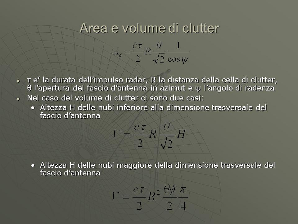  τ e' la durata dell'impulso radar, R la distanza della cella di clutter, θ l'apertura del fascio d'antenna in azimut e ψ l'angolo di radenza  Nel c