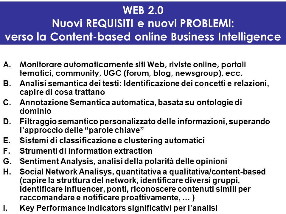WEB 2.0 Nuovi REQUISITI e nuovi PROBLEMI: verso la Content-based online Business Intelligence A.Monitorare automaticamente siti Web, riviste online, portali tematici, community, UGC (forum, blog, newsgroup), ecc.