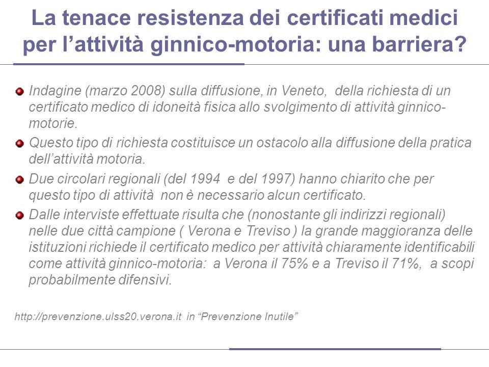 La tenace resistenza dei certificati medici per l'attività ginnico-motoria: una barriera? Indagine (marzo 2008) sulla diffusione, in Veneto, della ric