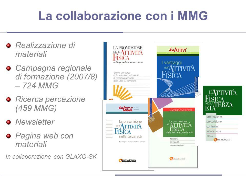 La collaborazione con i MMG Realizzazione di materiali Campagna regionale di formazione (2007/8) – 724 MMG Ricerca percezione (459 MMG) Newsletter Pag