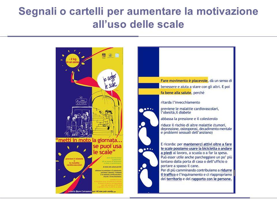 Segnali o cartelli per aumentare la motivazione all'uso delle scale