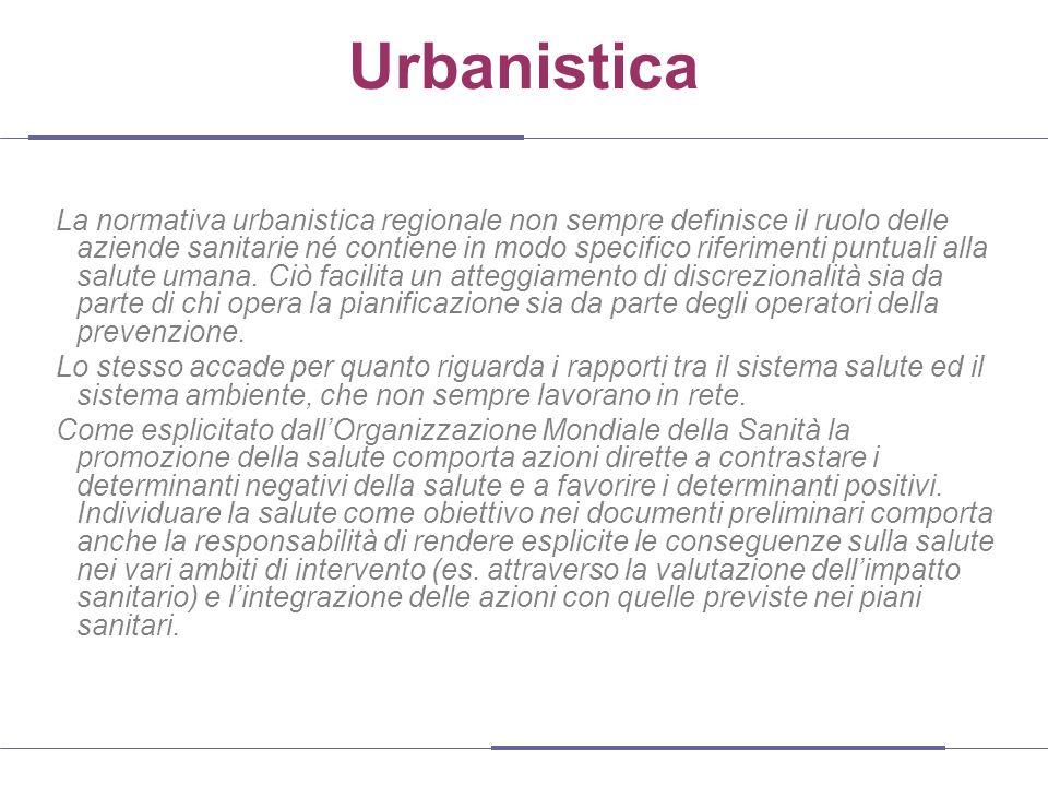 Urbanistica La normativa urbanistica regionale non sempre definisce il ruolo delle aziende sanitarie né contiene in modo specifico riferimenti puntual