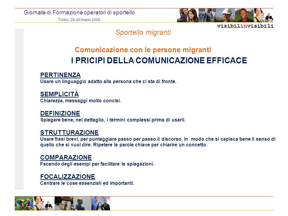 visibilinvisibili Giornate di Formazione operatori di sportello Torino, 28-29 marzo 2006 COME SI FA AD ASCOLTARE SI NO Concentrazione Interrompere Empatia (mettersi al posto di) Giudizi, pregiudizi (filtri negativi) Segnali d'ascolto Pensare e mostrare di sapere dove l'altro va a parare Domande di chiarimento Non ascoltare perché non si è (approfondimento, chi, come, ecc) d'accordo Riformulazione Non confondere la persona, usando termini diversi nel nostro discorso Il cosa Non ascoltare i particolari Cogliere Il come Precipitarsi a rispondere Sportello migranti Comunicazione con le persone migranti