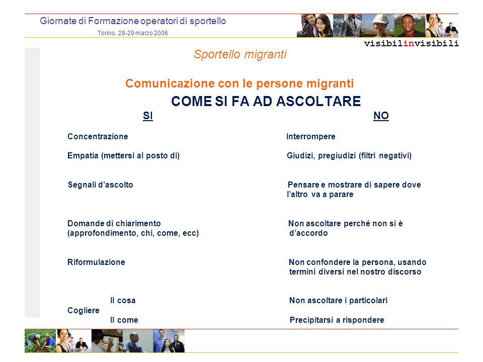 visibilinvisibili Giornate di Formazione operatori di sportello Torino, 28-29 marzo 2006 COME SI FA AD ASCOLTARE SI NO Concentrazione Interrompere Emp