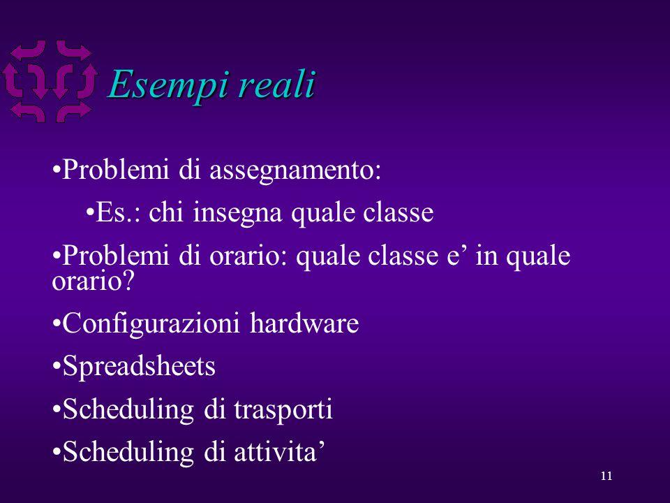 11 Esempi reali Problemi di assegnamento: Es.: chi insegna quale classe Problemi di orario: quale classe e' in quale orario.