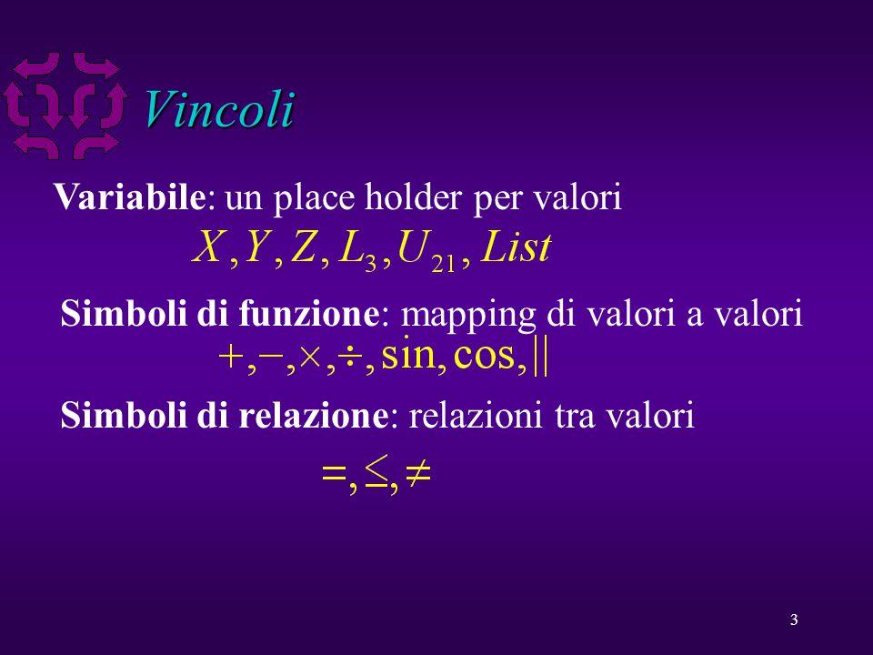 3 Vincoli Variabile: un place holder per valori Simboli di funzione: mapping di valori a valori Simboli di relazione: relazioni tra valori