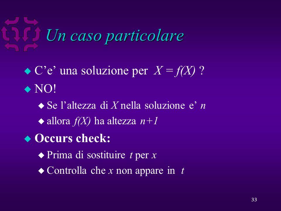 33 Un caso particolare u C'e' una soluzione per X = f(X) .
