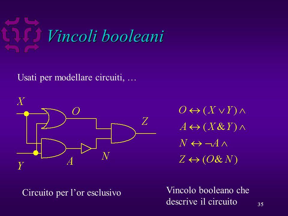 35 Vincoli booleani Usati per modellare circuiti, … Circuito per l'or esclusivo Vincolo booleano che descrive il circuito