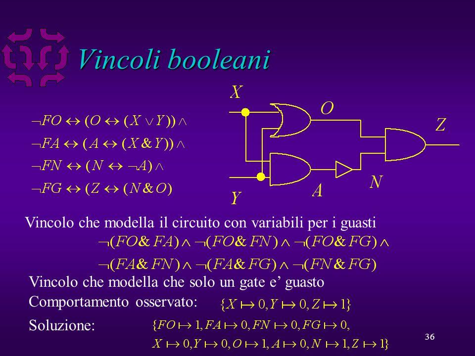 36 Vincoli booleani Vincolo che modella il circuito con variabili per i guasti Vincolo che modella che solo un gate e' guasto Comportamento osservato: Soluzione: