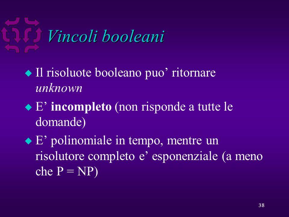 38 Vincoli booleani u Il risoluote booleano puo' ritornare unknown u E' incompleto (non risponde a tutte le domande) u E' polinomiale in tempo, mentre un risolutore completo e' esponenziale (a meno che P = NP)
