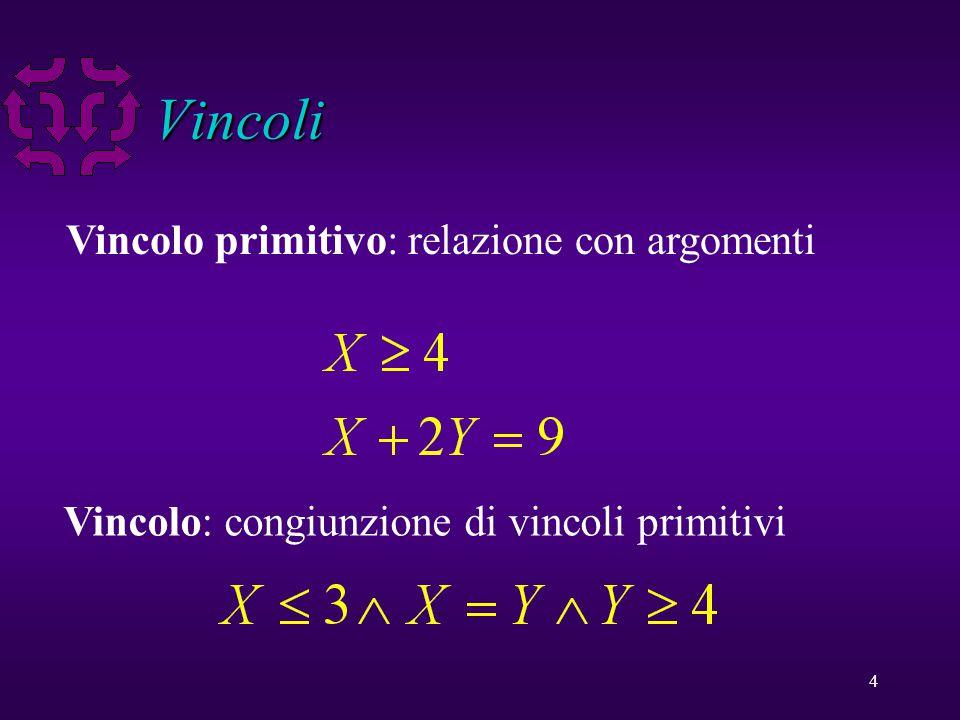 4 Vincoli Vincolo primitivo: relazione con argomenti Vincolo: congiunzione di vincoli primitivi