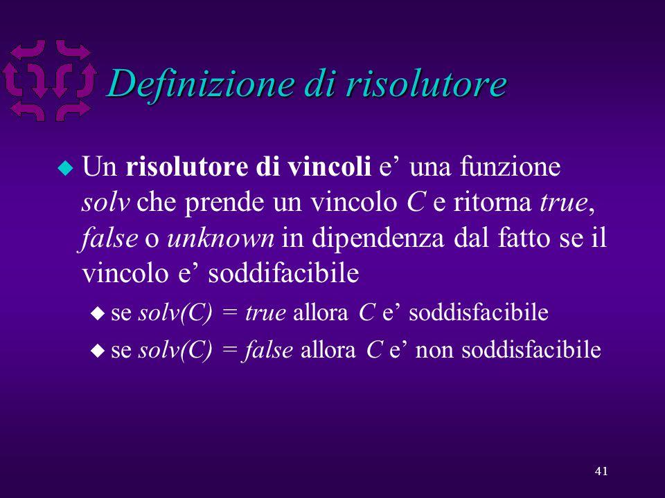 41 Definizione di risolutore u Un risolutore di vincoli e' una funzione solv che prende un vincolo C e ritorna true, false o unknown in dipendenza dal fatto se il vincolo e' soddifacibile u se solv(C) = true allora C e' soddisfacibile u se solv(C) = false allora C e' non soddisfacibile