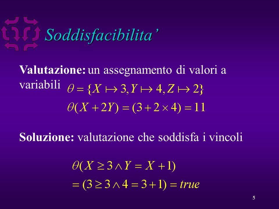 5 Soddisfacibilita' Valutazione: un assegnamento di valori a variabili Soluzione: valutazione che soddisfa i vincoli