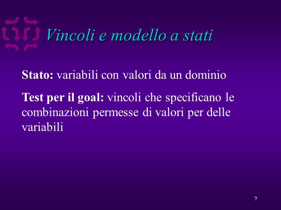 7 Vincoli e modello a stati Stato: variabili con valori da un dominio Test per il goal: vincoli che specificano le combinazioni permesse di valori per delle variabili