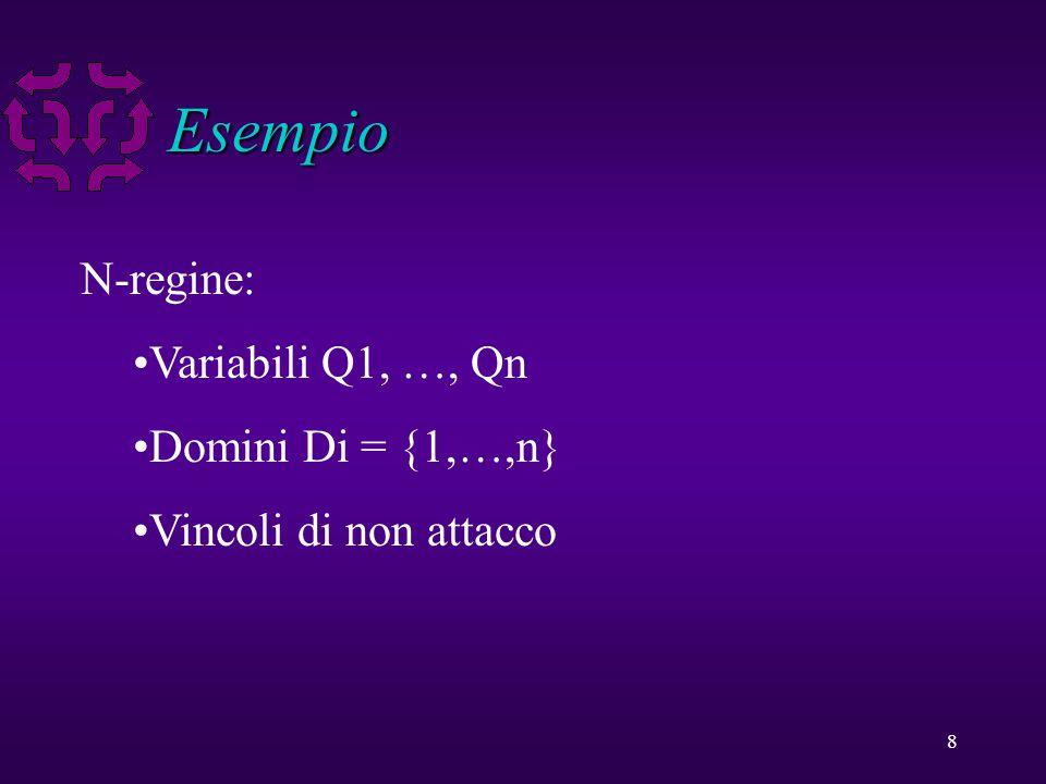 8 Esempio N-regine: Variabili Q1, …, Qn Domini Di = {1,…,n} Vincoli di non attacco