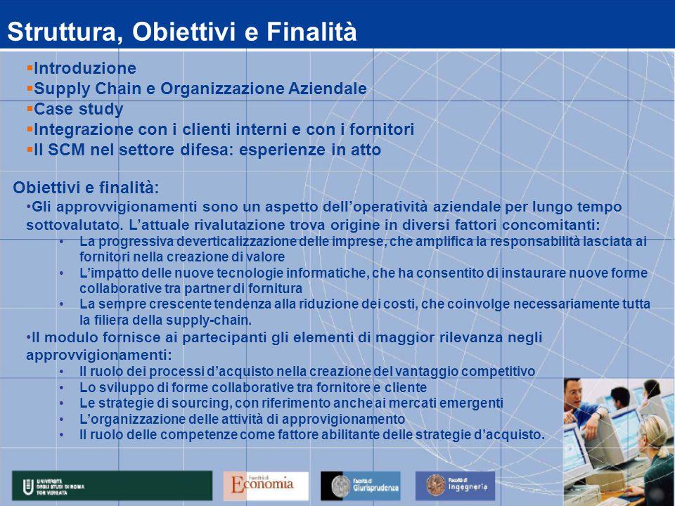 Struttura, Obiettivi e Finalità  Introduzione  Supply Chain e Organizzazione Aziendale  Case study  Integrazione con i clienti interni e con i for