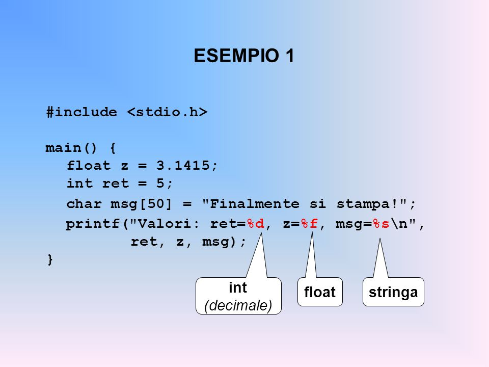 ESEMPIO 1 #include main() { float z = 3.1415; int ret = 5; char msg[50] =